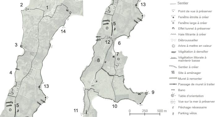 Carte des aménagements à prévoir le long du sentier de Penhap
